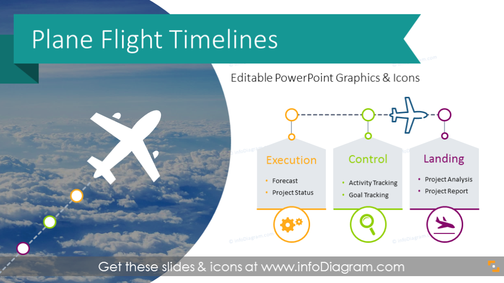 19 Creative Timelines As Plane Flight Diagram Infographics Ppt Template For Project Stages Product Launch