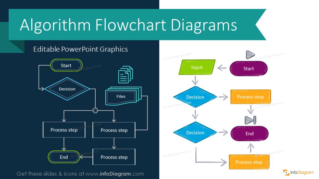 Creative Process Flow Chart Design PowerPoint Templates ...
