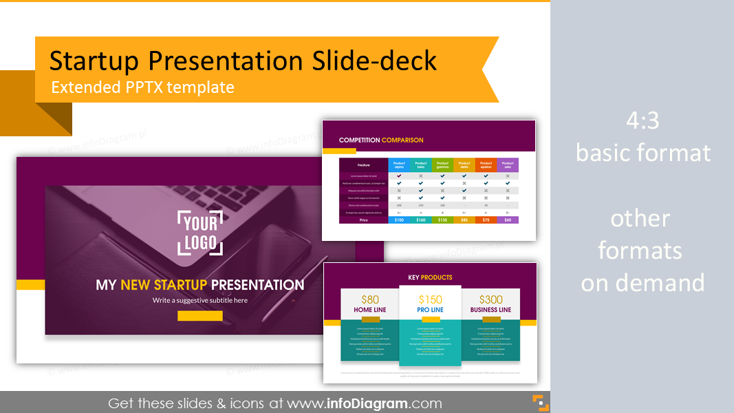 startup presentation powerpoint template investor pitch deck ppt. Black Bedroom Furniture Sets. Home Design Ideas