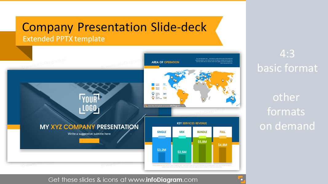 Company presentation powerpoint template ppt business sale slide deck company presentation template and slide deck pptx toneelgroepblik Image collections