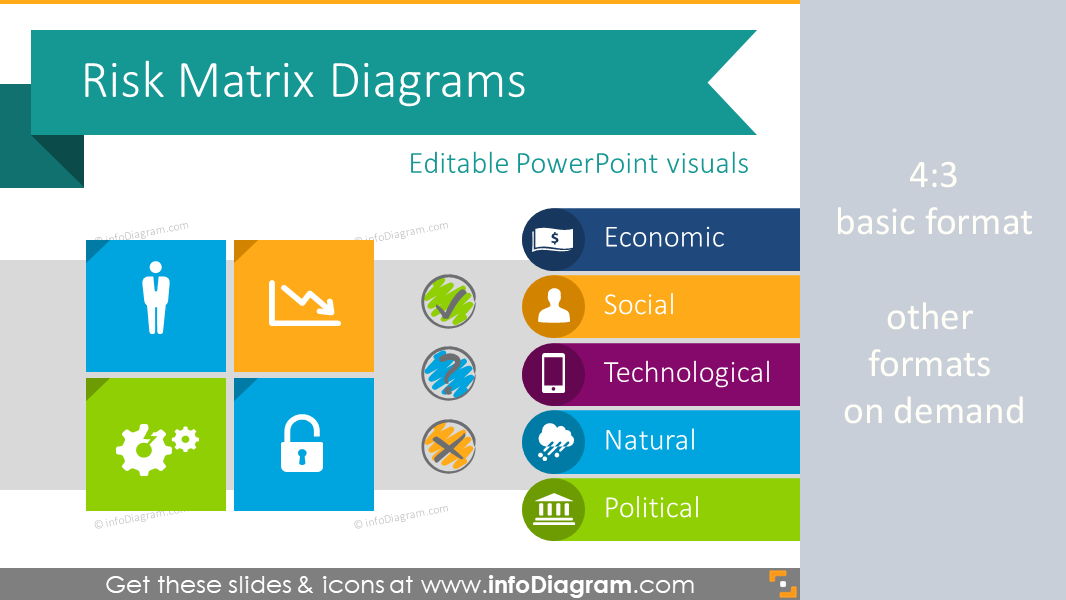 Over 40 risk matrix diagrams types icons severity ppt template risk matrix diagrams ppt template toneelgroepblik Image collections