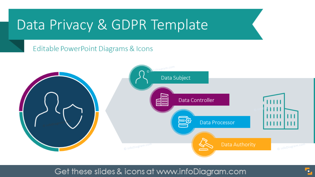 50 data privacy icons gdpr training template ppt diagrams