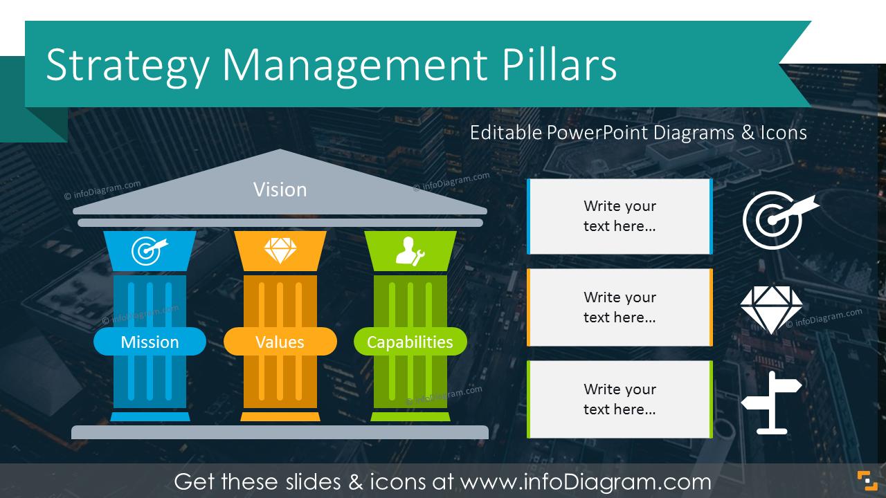 Management Methods | PowerPoint Templates