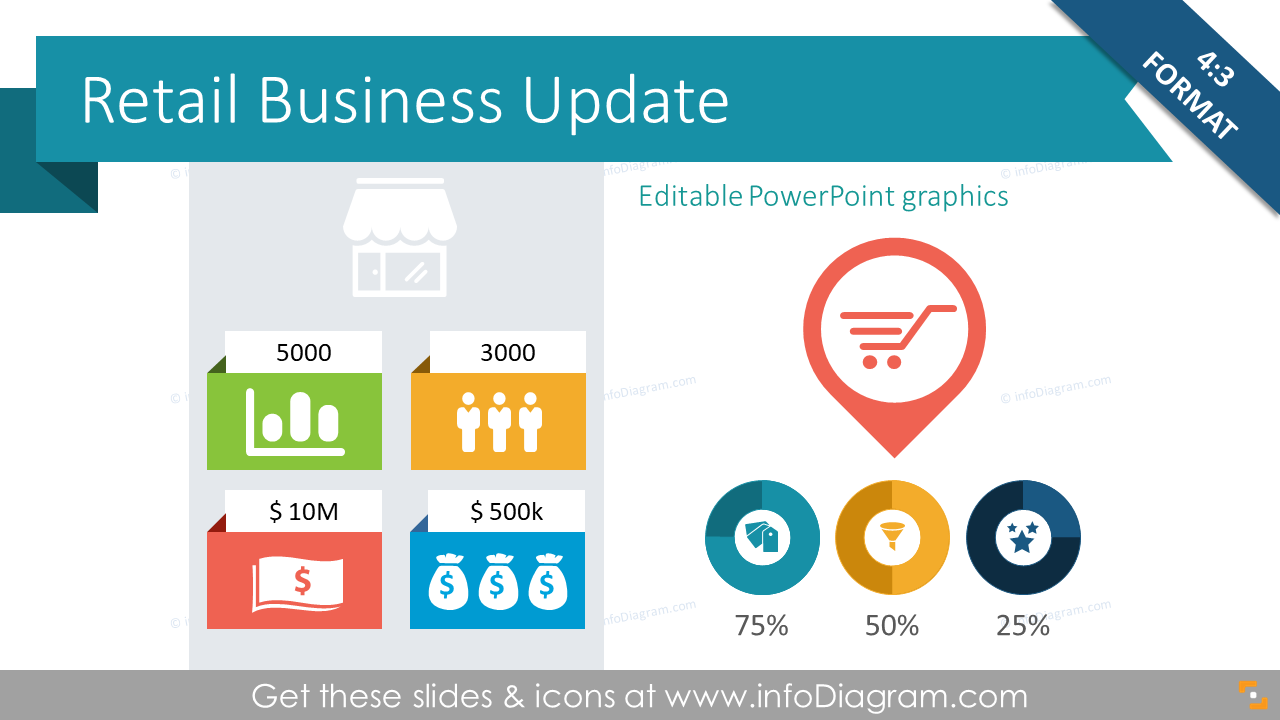 Retail Update 25 Modern Presentation Diagrams Business Review Template