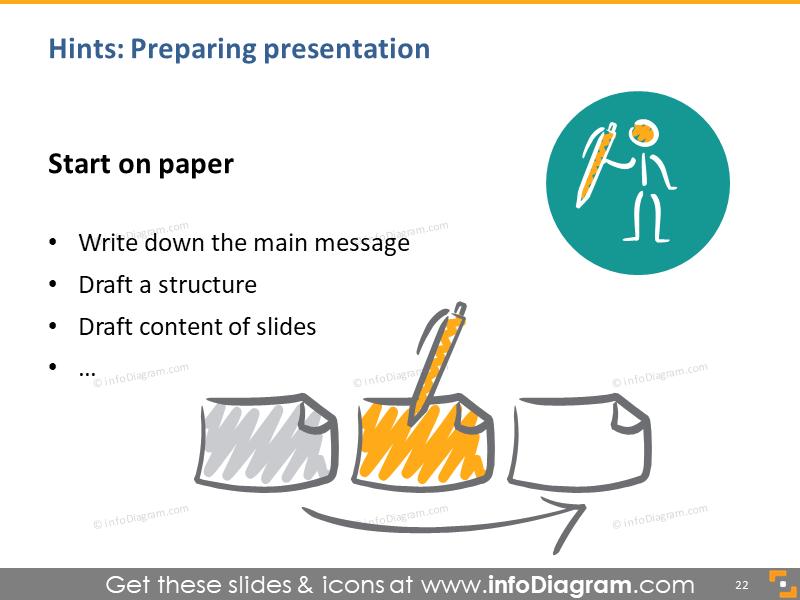 training presentation preparing hints start on paper illustration ppt icons