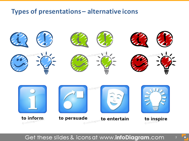 speech types informative educational inspiring entertaining clipart images ppt