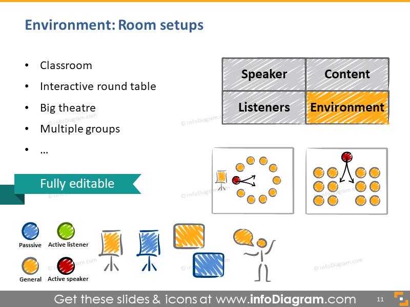 presentation room environment big hall small classroom diagram sketches ppt