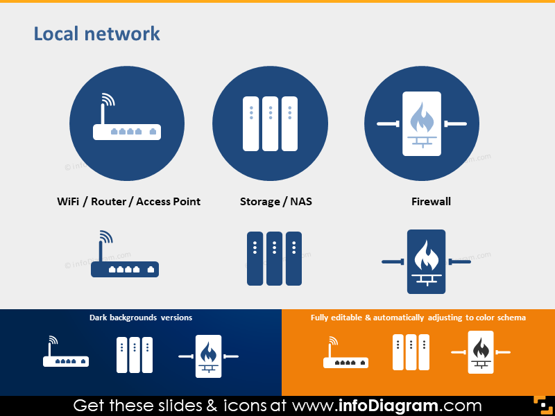 Wifi router Access Point Storage NAS Firewall powerpoint icons