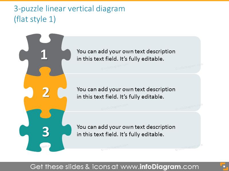 jigsaw puzzle vertical 3 steps diagram powerpoint clipart