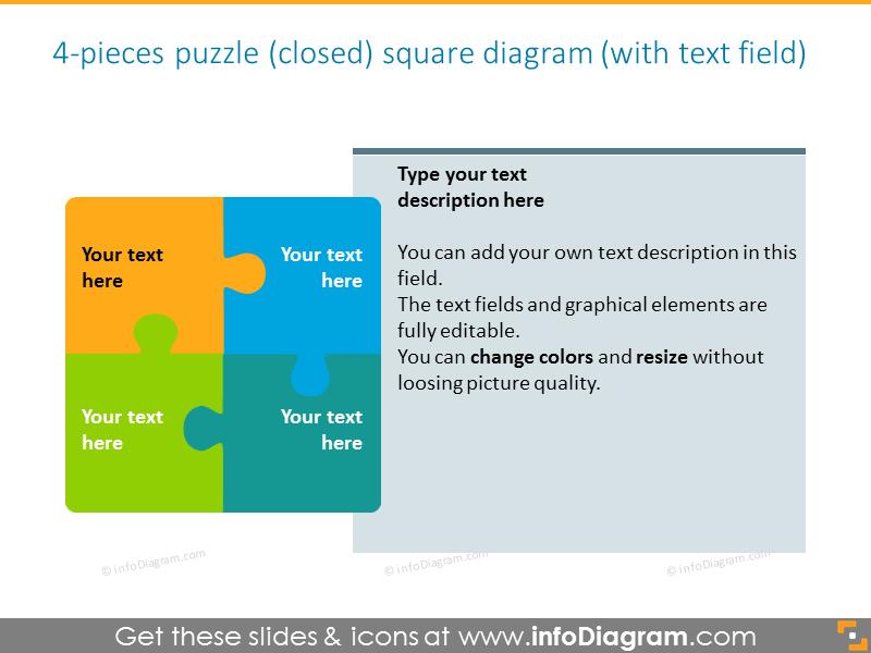puzzle square diagram handdrawn scribble 4pcs closed ppt cliparts