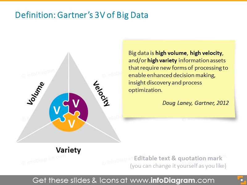 Essential 17 Big Data Diagrams Amp Icons To Explain Saas