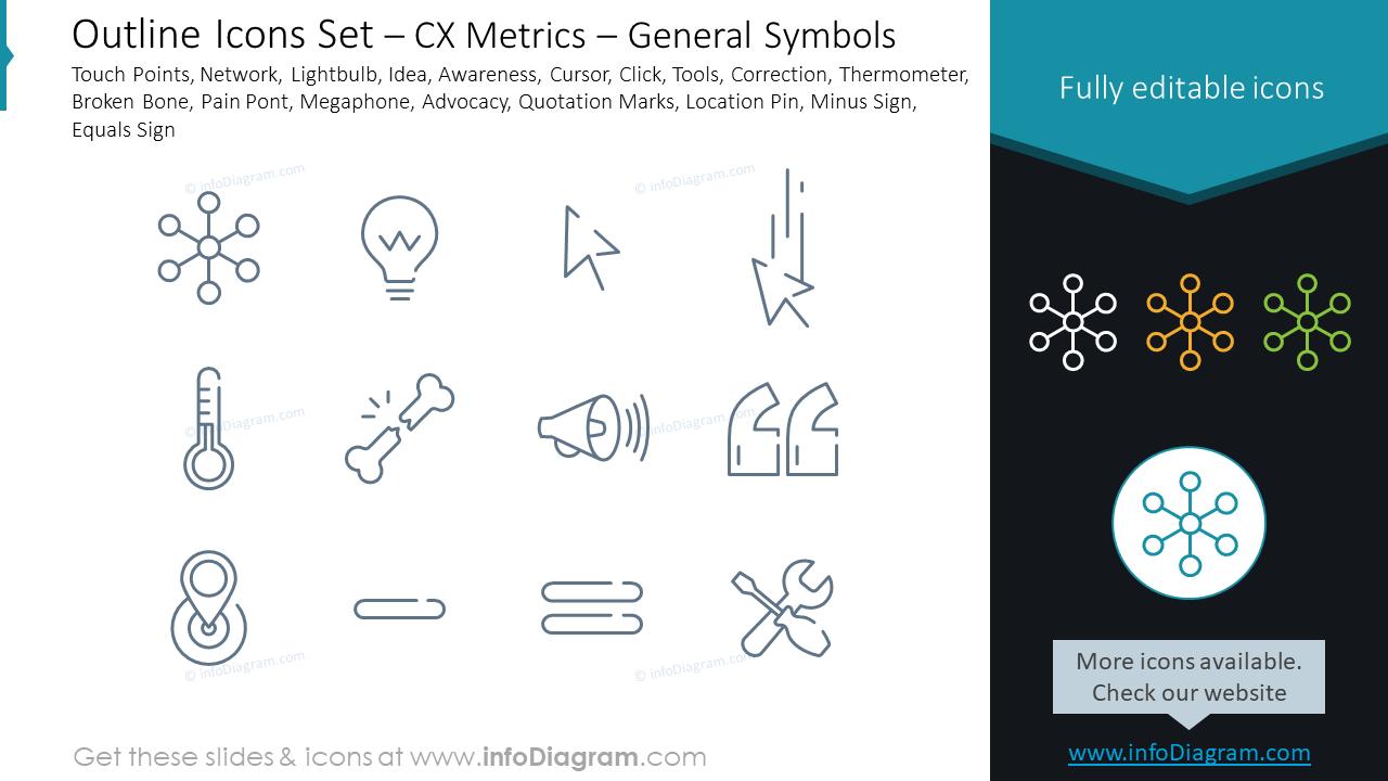 Outline Icons Set – CX Metrics – General Symbols