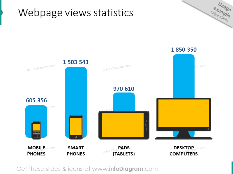 webpage views statistics example infographic powerpoint chart