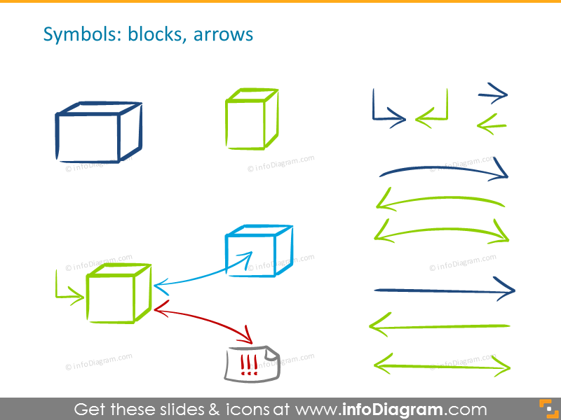 Ink symbols: blocks, arrows