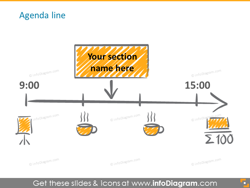 Agenda line with handwritten symbols