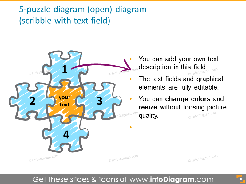 5-puzzle scribble diagram