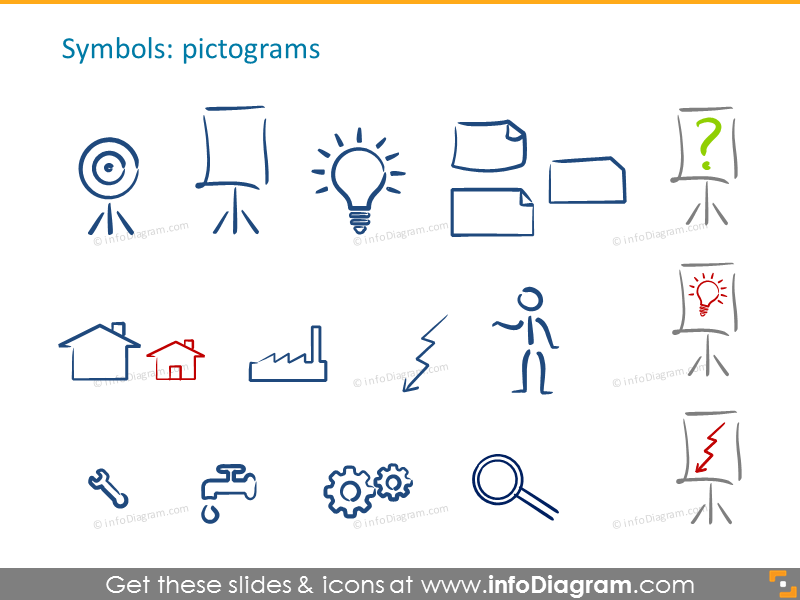 Ink style pictograms symbols