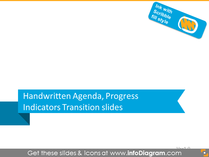Handwritten agenda, progress indicators transition slides