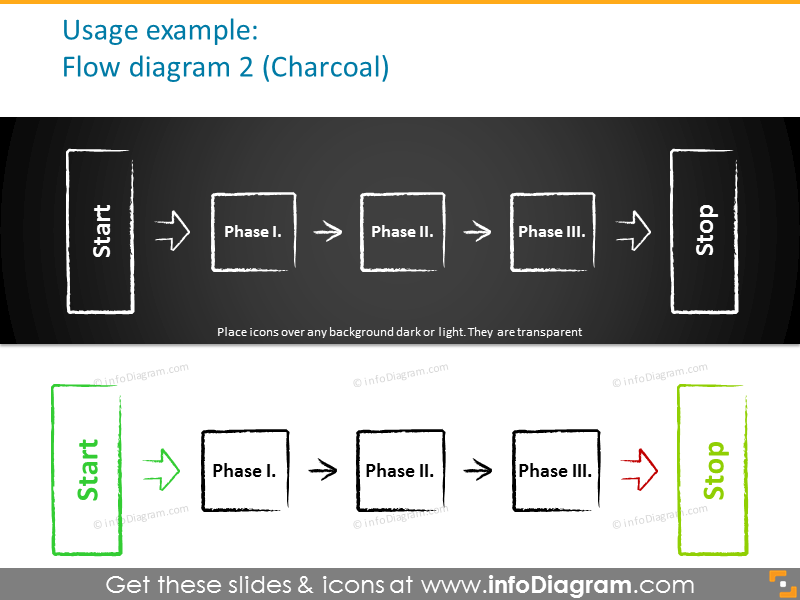 Example of the flow diagram in charcoal style