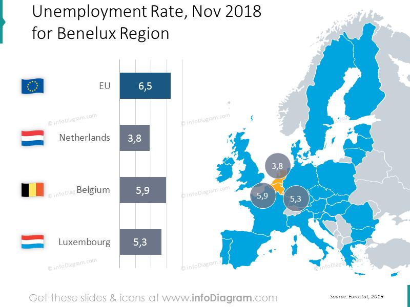 unemployment-netherlands-belgium-luxembourg--eu-map-bubblechart