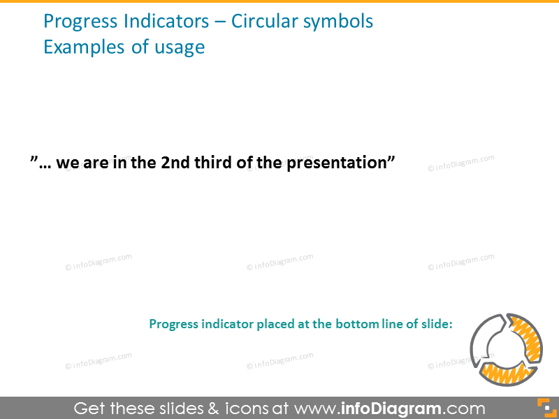 Progress indicators - circular symbols