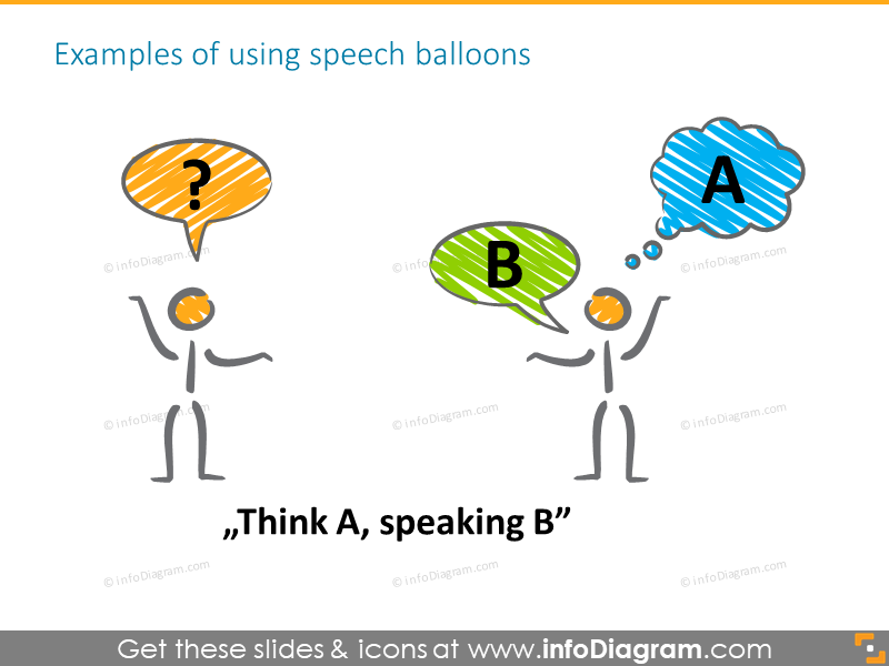 conversation chat bubbles handwritten communication powerpoint clipart
