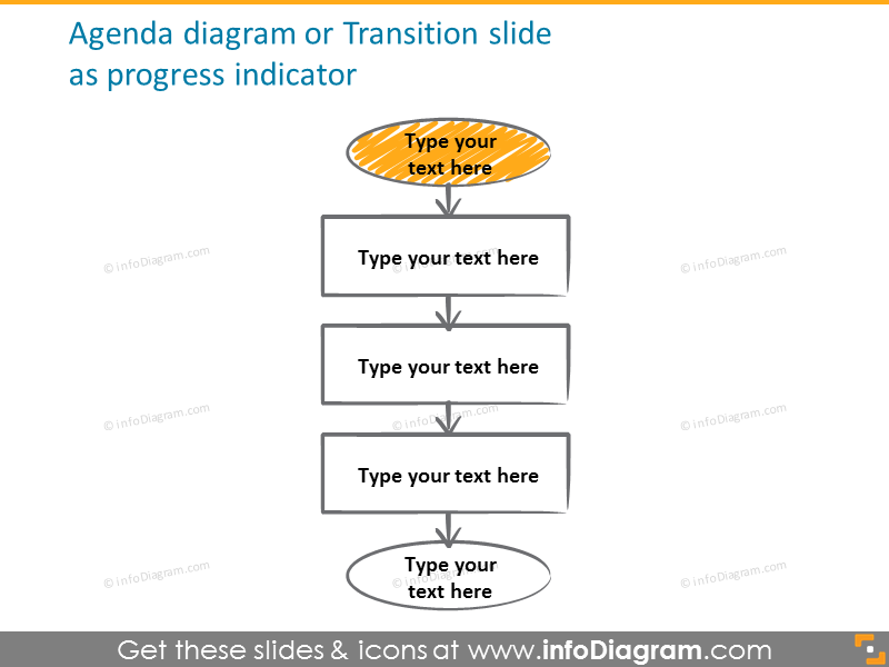 Agenda diagram or transition slide as progress indicator