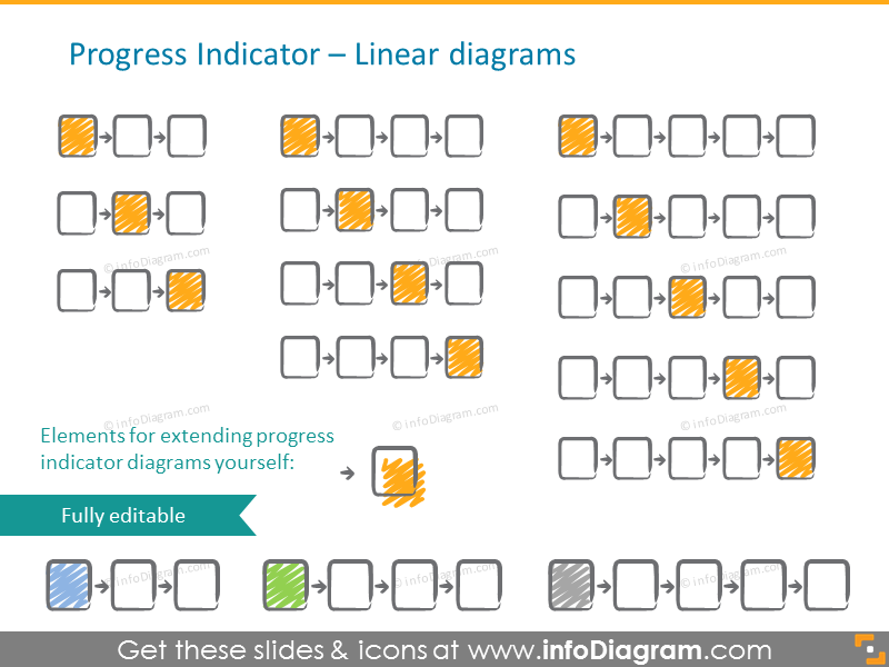 Linear progress indicator diagrams