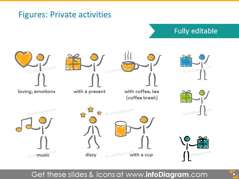 Private activitiesfigures