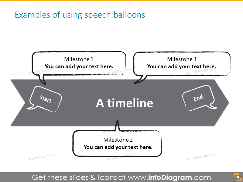 timeline milestone handwritten text bubbles powerpoint picture