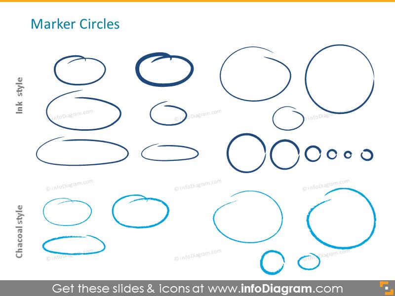 Marker circle icons