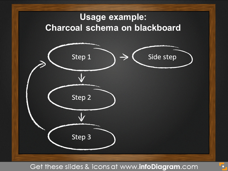 flowchart process diagram handdrawn charcoal blackboard ppt icon