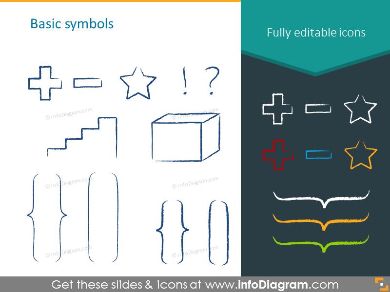 Basic charcoal symbols