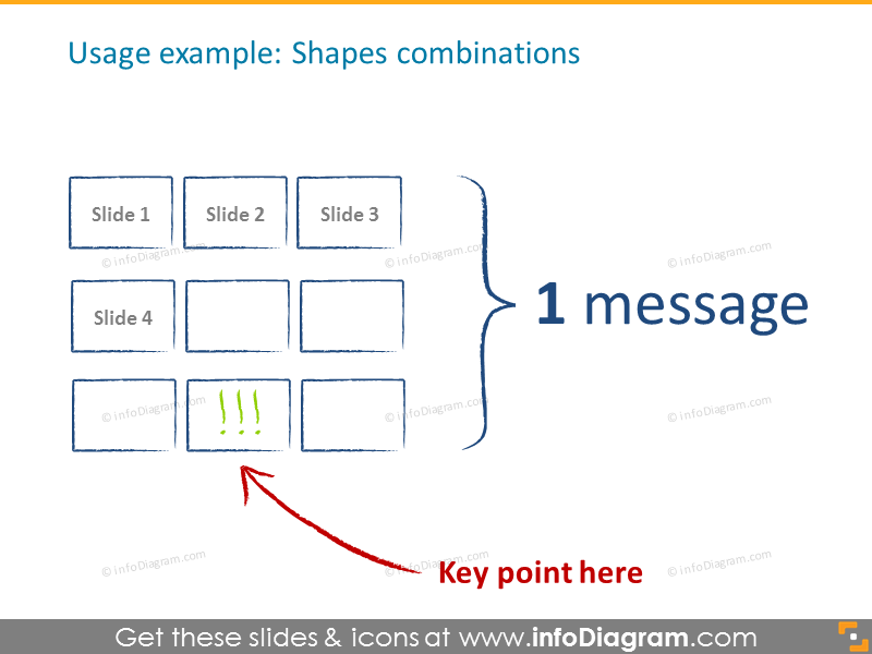 Example of the shapes combination slide
