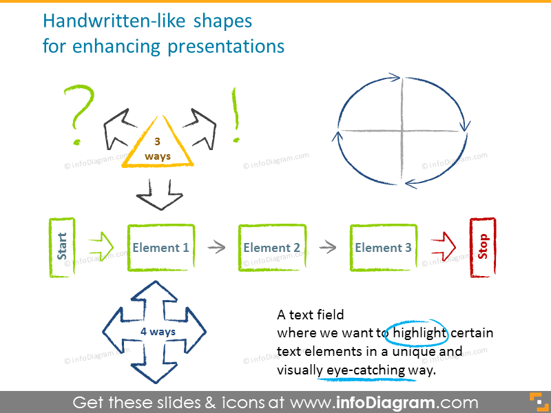 Handwritten-like shapes for enhancing presentations