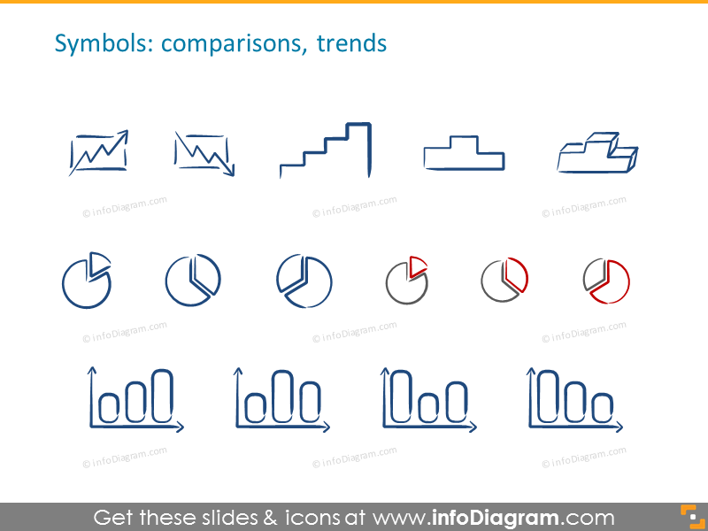 Comparison and trends ink symbols