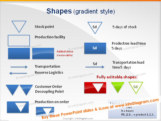 Supply Chain Logistics    Diagram    Toolbox PowerPoint icons