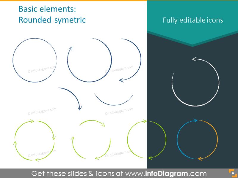 Rounded symetric basic elements