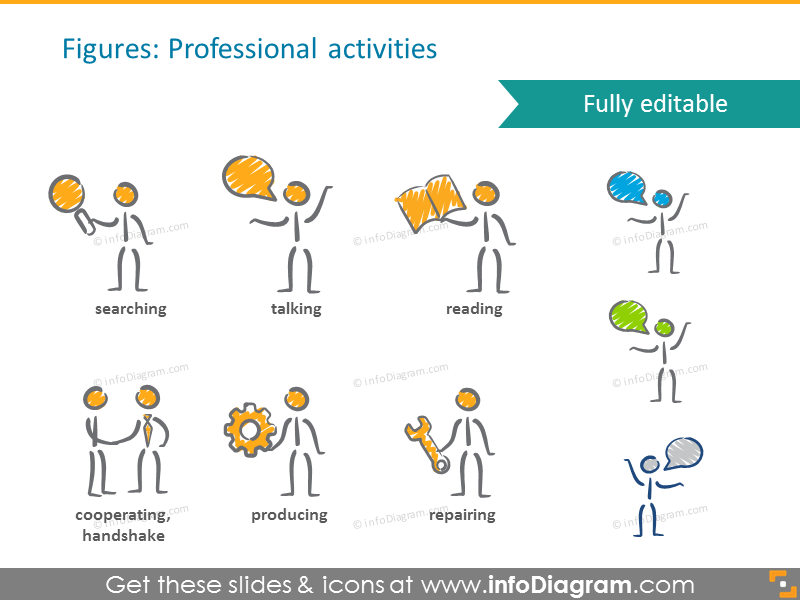 Professional activities figures