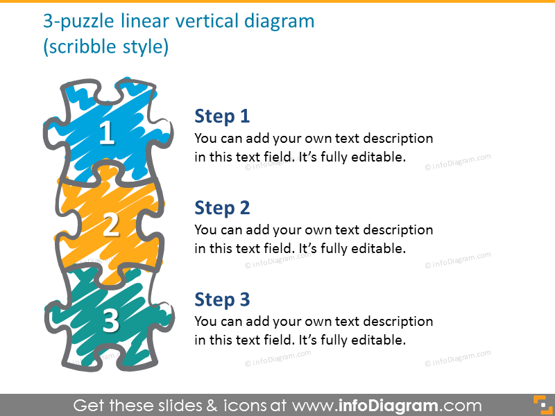 3-puzzle linear vertical diagram