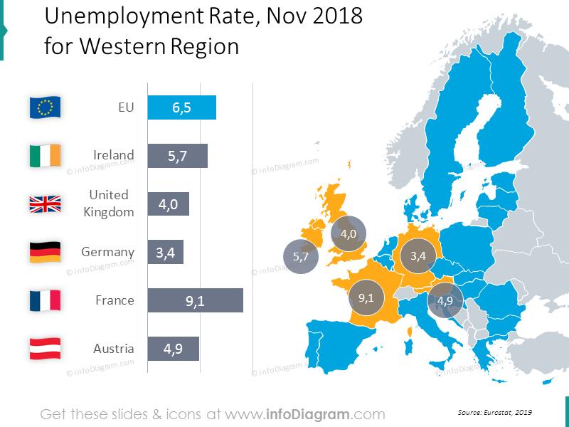 unemployment-ireland-france-uk-germany-austria-eu-map-bubblechart