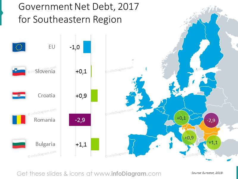 debt-romania-bulgaria-slovenia-eu-cee-chart-map-ppt