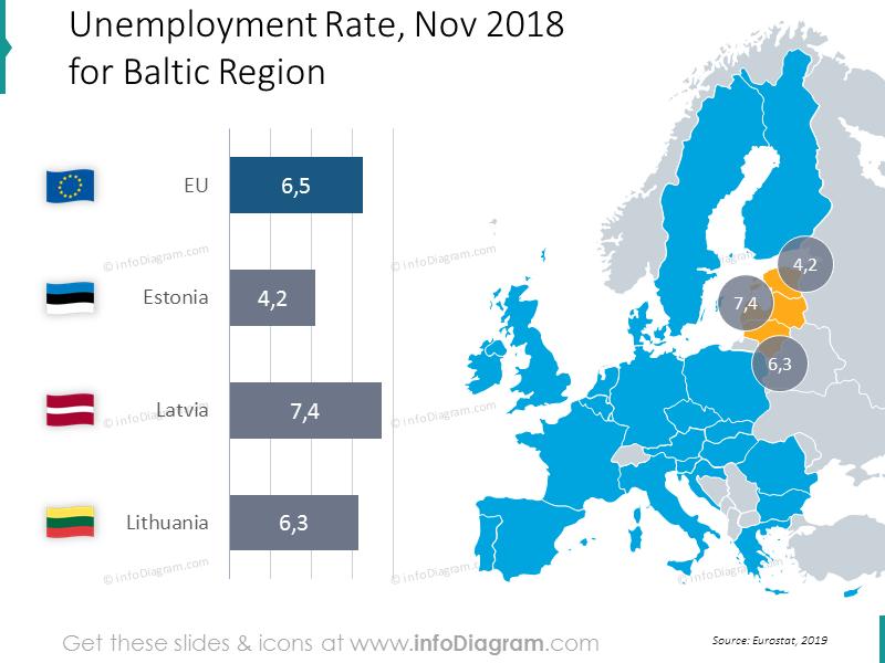 unemployment-estonia-latvia-lithuania-eu-map-bubblechart