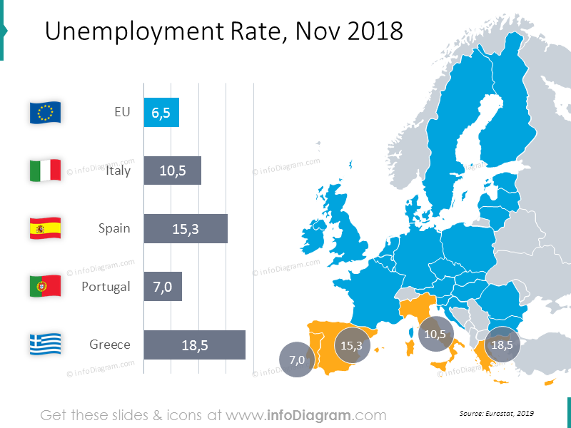 Unemployment Rate map with values for Nov 2018: Italy, Spain, Portugal, Greece