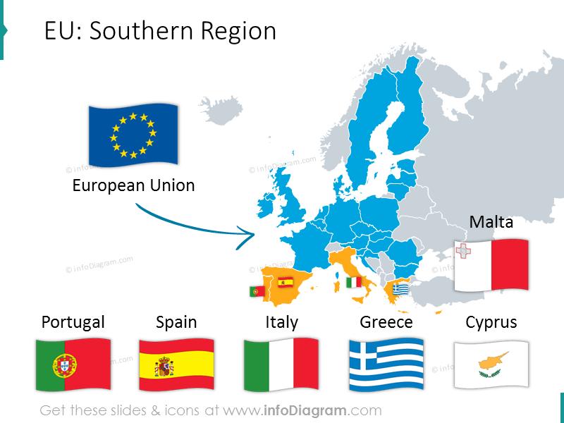 EU Southern region map: Portugal, Spain, Italy, Greece, Cyprus, Malta