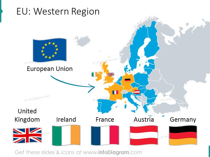 EU Western region map: United Kindom, Ireland, France, Austria, Germany
