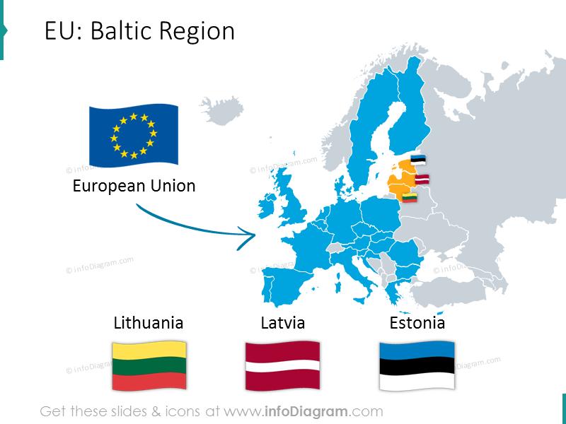 EU Baltic region map with flags: Lithuania, Latvia, Estonia