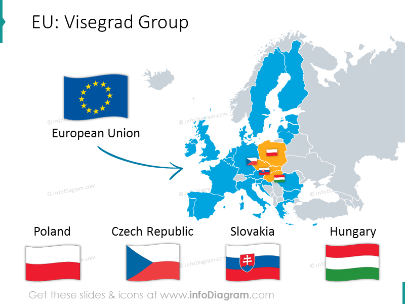 EU Visegrad group map: Poland, Czech Republic, Slovakia, Hungary