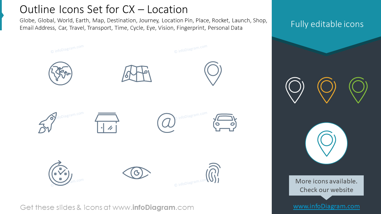Outline Icons Set for CX – Location