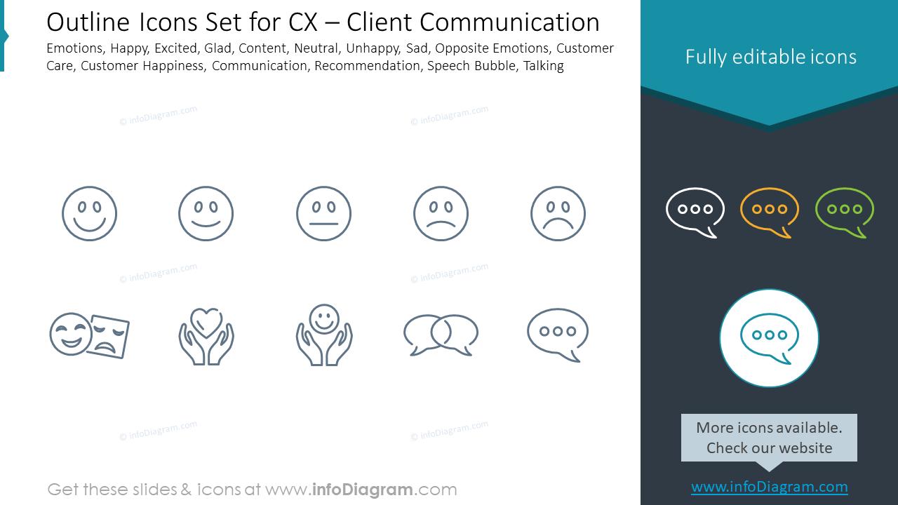 Outline Icons Set for CX – Client Communication